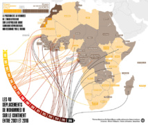 Sahara-Occidental : Le Maroc remonte sur le ring africain