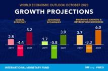 Prévisions de déclin économique pour l'Afrique subsaharienne en raison des ravages causés par la Covid-19
