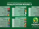 Coupe du monde 2018: Tirage ardu pour Cameroun et Côte d'Ivoire