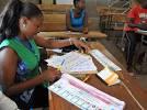 Elections municipales au Burkina Faso